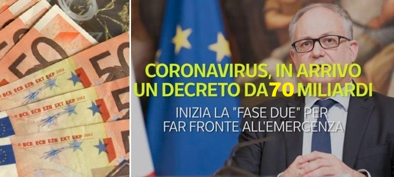 Coronavirus, Nuovo Decreto: 800€ per P.Iva, bonus vacanze e altri aiuti